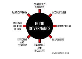 images good governance