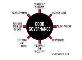 images good governance